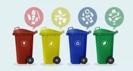 苏州终于正式确定垃圾分类开始时间了