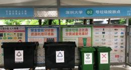 深圳城管部门将对全市3500多个住宅小区实施垃圾分类全覆盖检查
