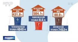 """上海生活垃圾分类""""年报""""出炉 分类效果正在显现"""
