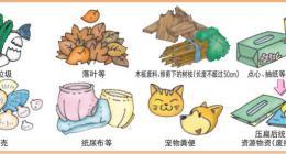 日本垃圾可燃垃圾分类手册,可燃垃圾怎么分类?