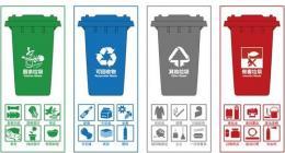 银川市城市生活垃圾分类管理条例