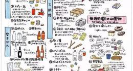 """细致到近乎""""严苛""""的日本垃圾分类究竟厉害在那里?"""